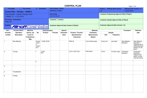 control-plan-beispiel